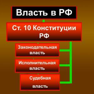Органы власти Бабаюрта